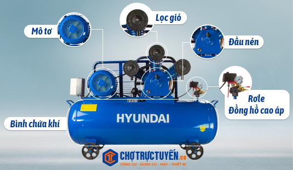nguyên lý hoạt động máy nén khí, máy bơm hơi khí nén - chotructuyen.co